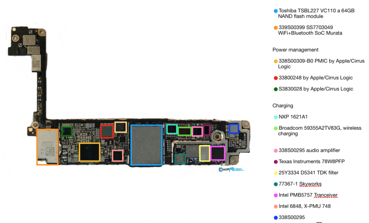 motherboard iPhone 8