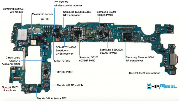 mainboard Samsung galaxy S10